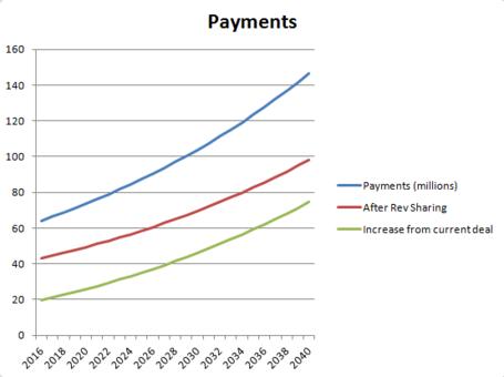 Payments_2_medium