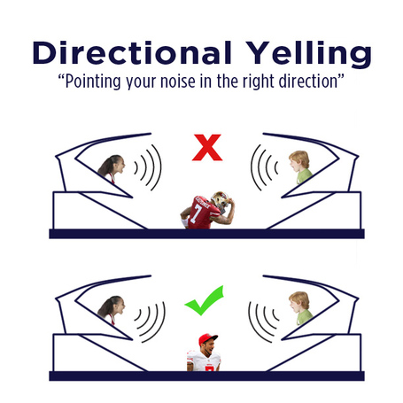 Directional_yelling_medium