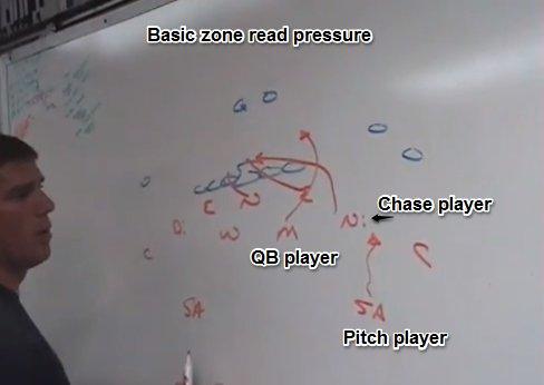 Basic_zr_pressure_medium