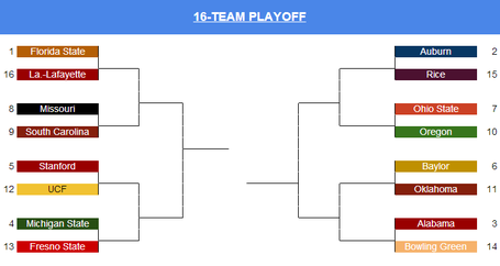 Playoffs_medium