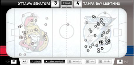Sens-bolts_1-23-14_medium