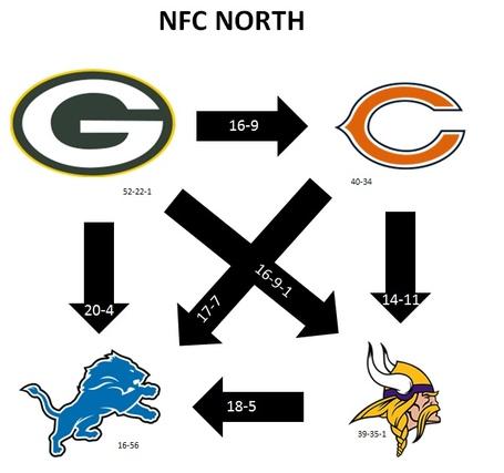 Nfc_north_medium