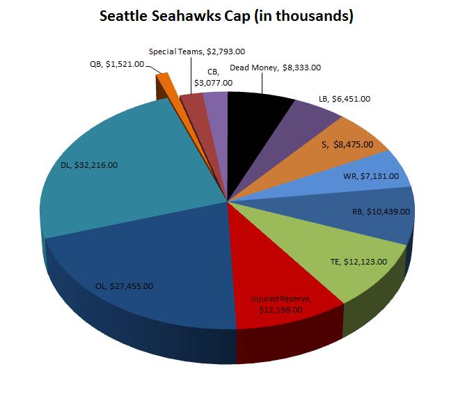 Seahawks_cap