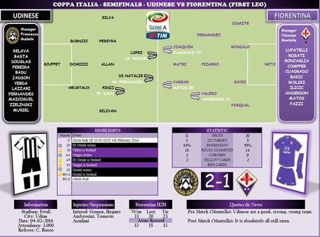 Coppa_semi1_udi_vs_fio_medium