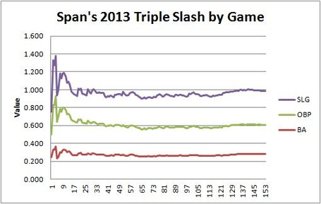 Span_triple_slash_by_game_medium