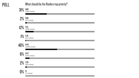 Top_priority_poll_medium