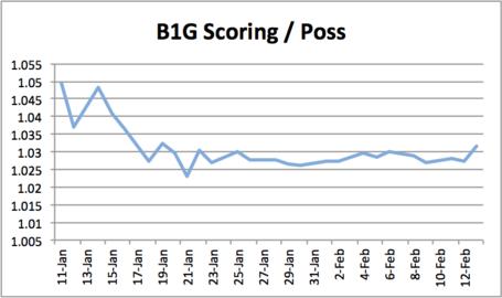 Big_scoring_medium