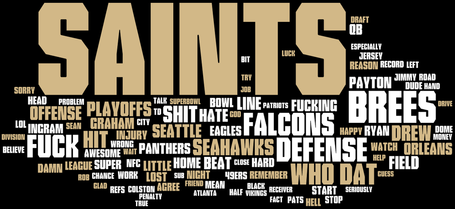 Top_100_-_rsaints_most_used_words_for_the_2013_season_-_imgur_medium