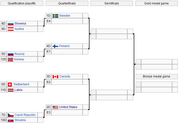 Olympicbracket_medium