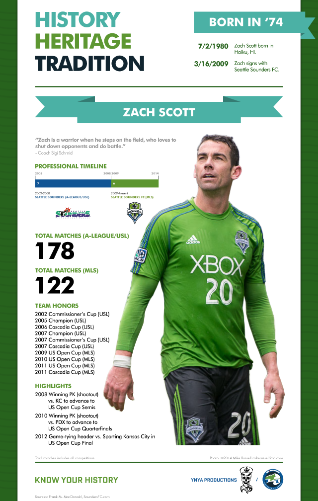 Sfc40-zachscott_medium