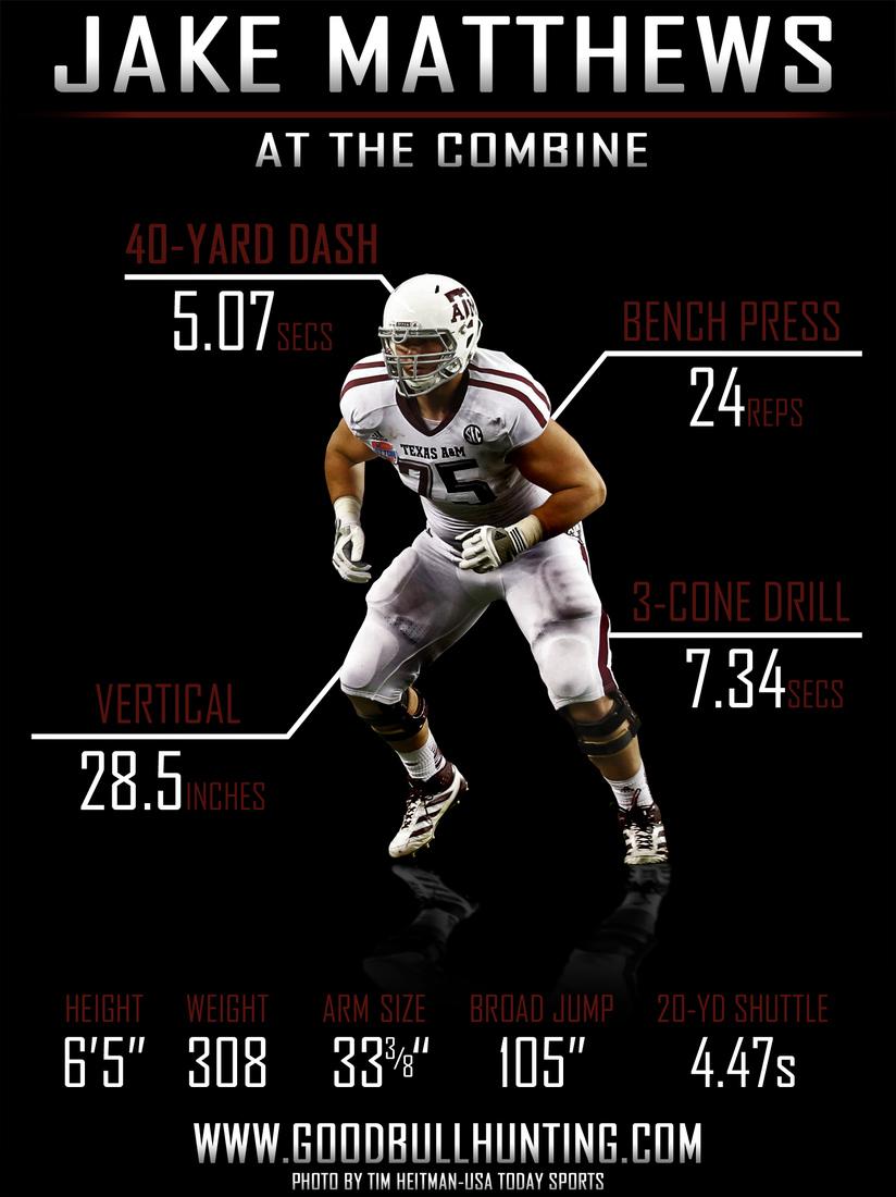 Matthews_infographic