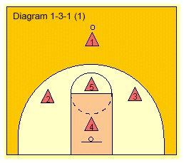 1-3-1_zone1_medium
