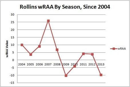 Rollins_wraa_medium