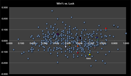 Win__vs_luck_medium
