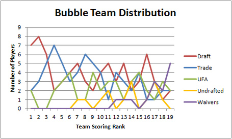 Bubble_team_raw_medium