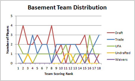 Basement_team_raw_medium