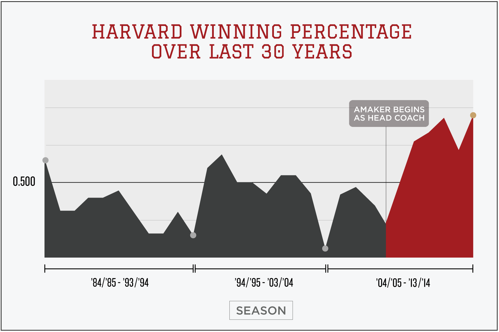 Winning-percentage3_medium