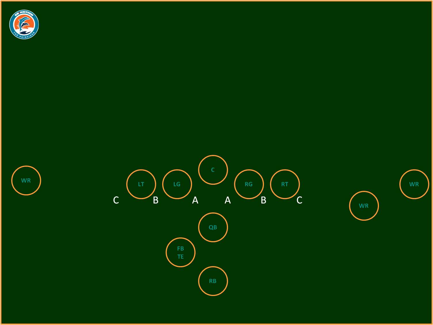 Football 101 defensive line gap techniques the phinsider dltechniques1 pooptronica