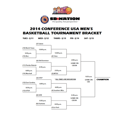 C-usa_tournmanet_bracket_medium