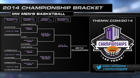 Tourney_bracket_-_men_00000_medium