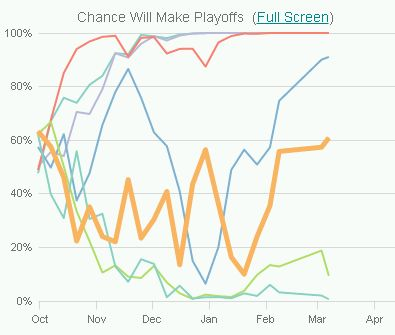Playoff_chances_medium