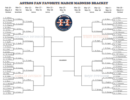 Blank-64-team-bracket-page-2014_rd3_medium