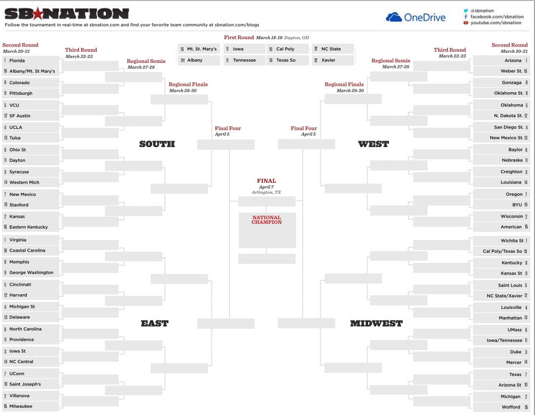 NCAA 2nd Round Picks