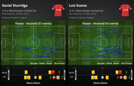 Sturridge-suarez_pr_medium