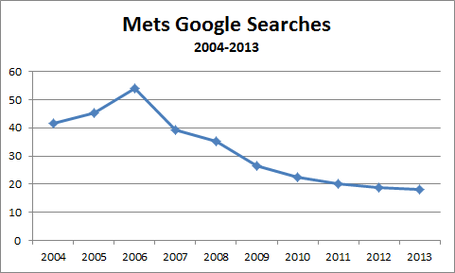 Metsgooglesearches_medium