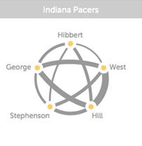 Pacerspassing_medium