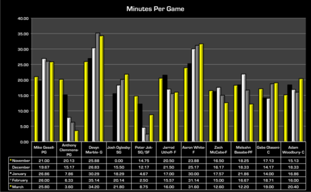 Minutes_medium