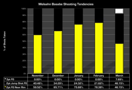 Basabe_monthly_shots_medium