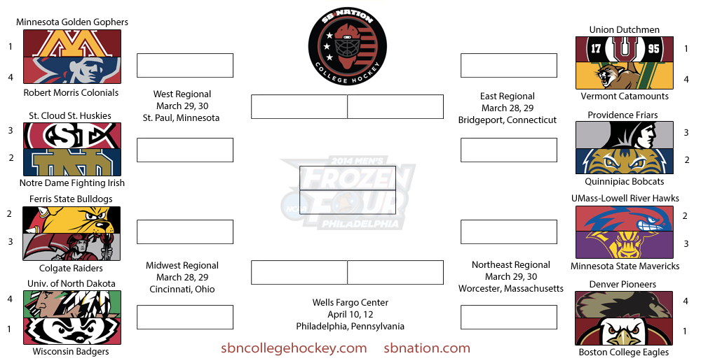 picture relating to Printable Nhl Bracket named Printable 2014 NCAA Hockey Event Bracket - SB Country