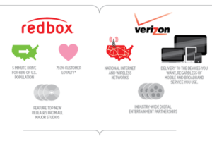 Redbox Verizon