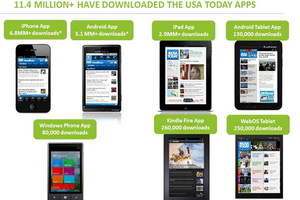 USA Today Tablet numbers