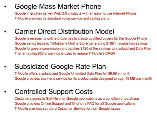 Google data plan