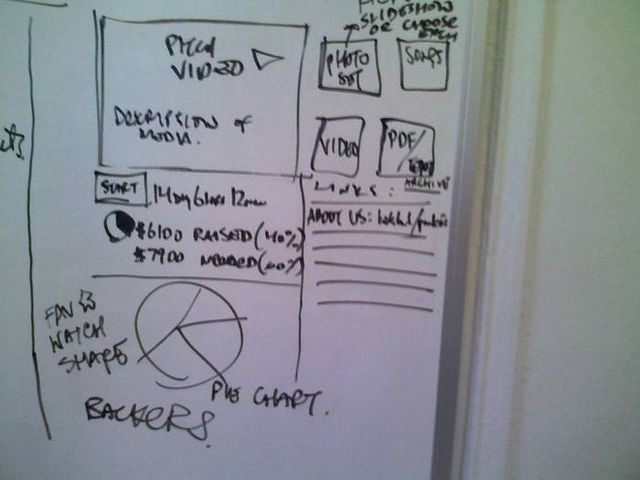 Kickstarter whiteboard design