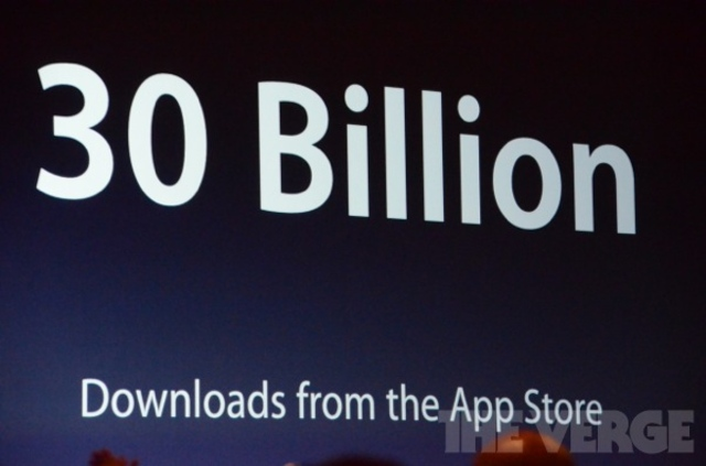 Gallery Photo: App Store statistics images