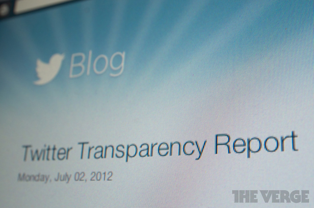 twitter transparency report stock 1020