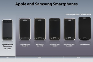 Gallery Photo: Apple v. Samsung trial evidence: August 6, 2012