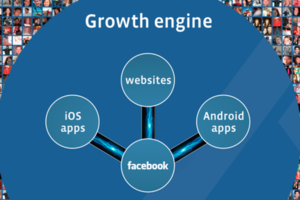 Facebook growth engine