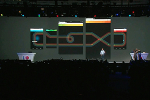 GOOGLE IO SUPERCUT