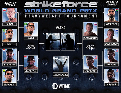 Strikeforce_grand_prix_bracket_updated_large