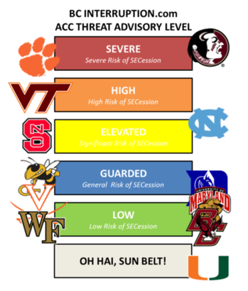 Threat-advisory-level_medium