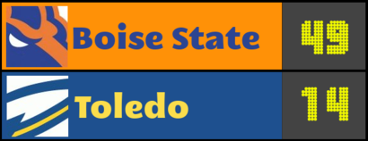 Score-prediction-boise-state-toledo