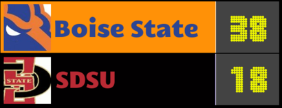 Score-prediction-boise-state-sdsu