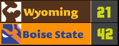 Score-prediction-wyoming-boise-state