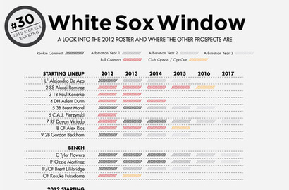 Whitesox-window-correx