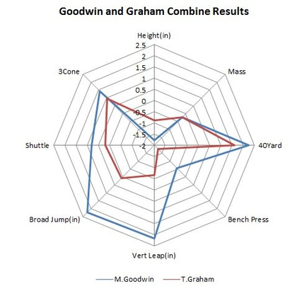 Goodwin_20and_20graham_jpg