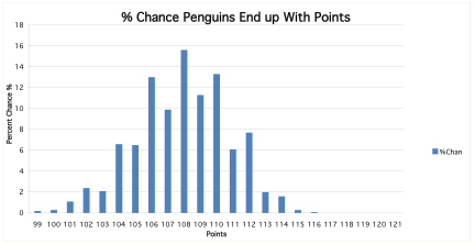 Penguins_medium